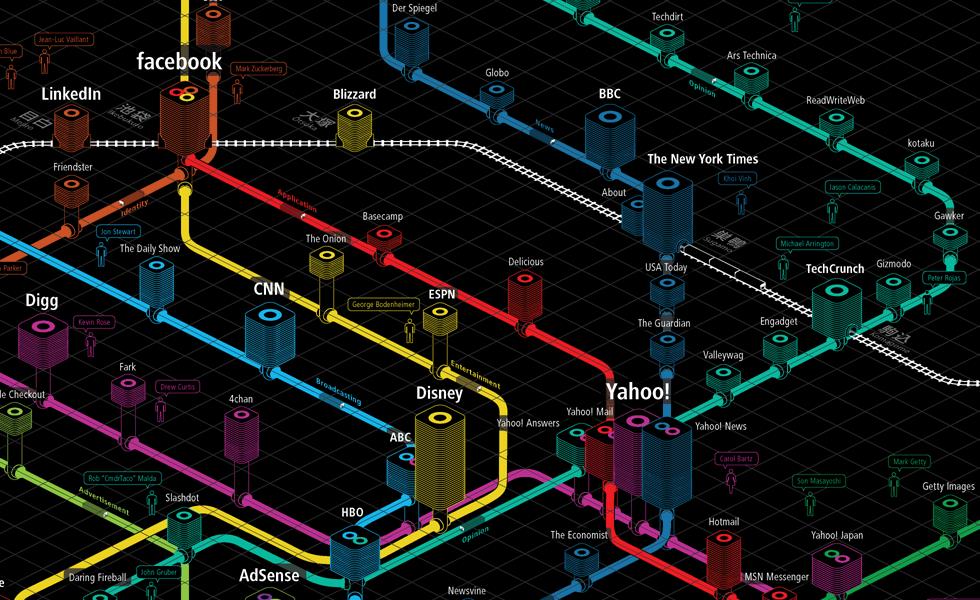 Mapping the Internet | atractivoquenobello