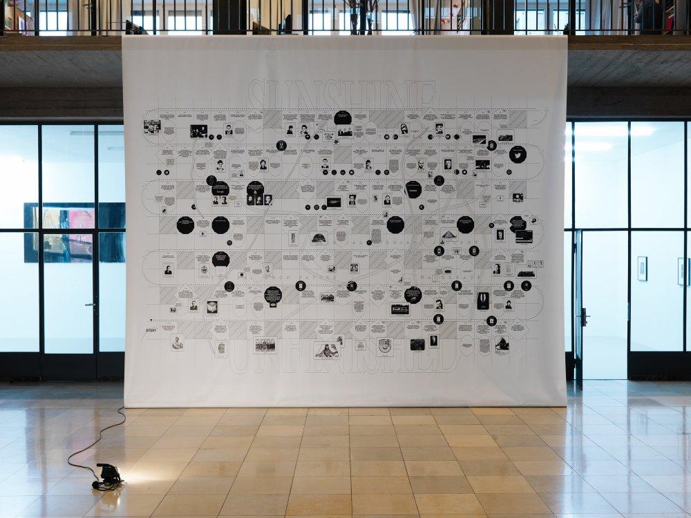 Metahaven @ Transparencies (2015-16). Installation view. Courtesy Kunstverein, Bielefeld.